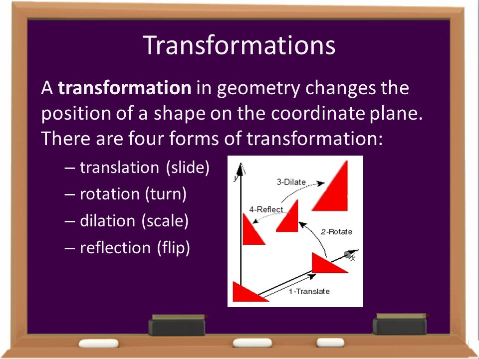 Transformations A transformation in geometry changes the position of a shape on the coordinate plane. There are four forms of transformation: