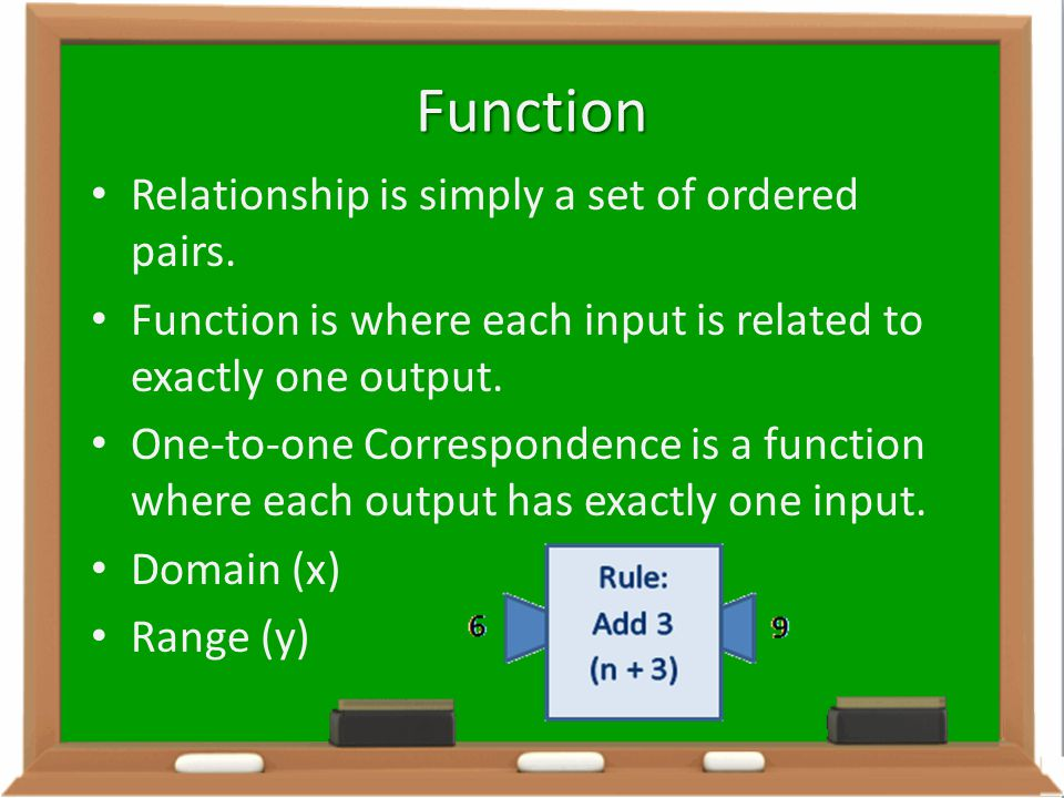 Function Relationship is simply a set of ordered pairs.