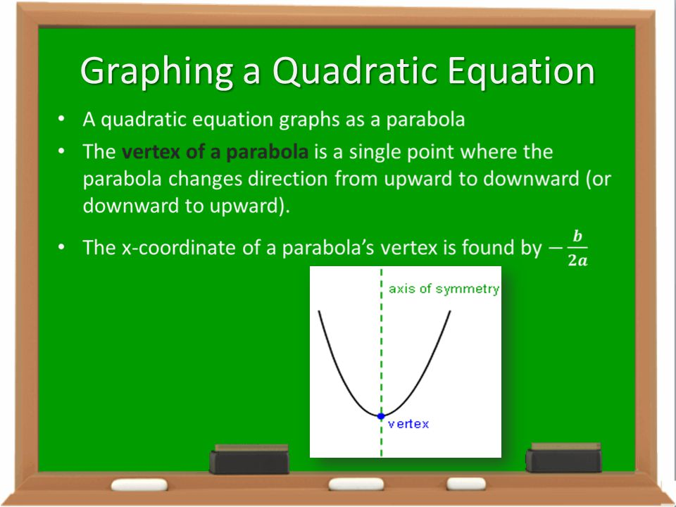 Graphing a Quadratic Equation