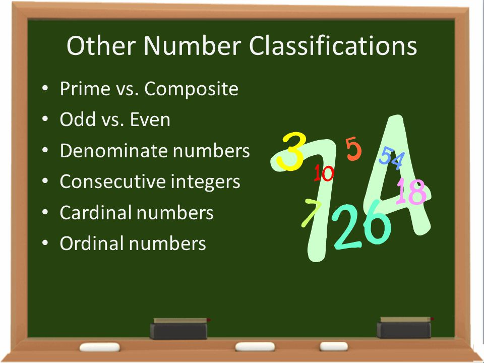 Other Number Classifications