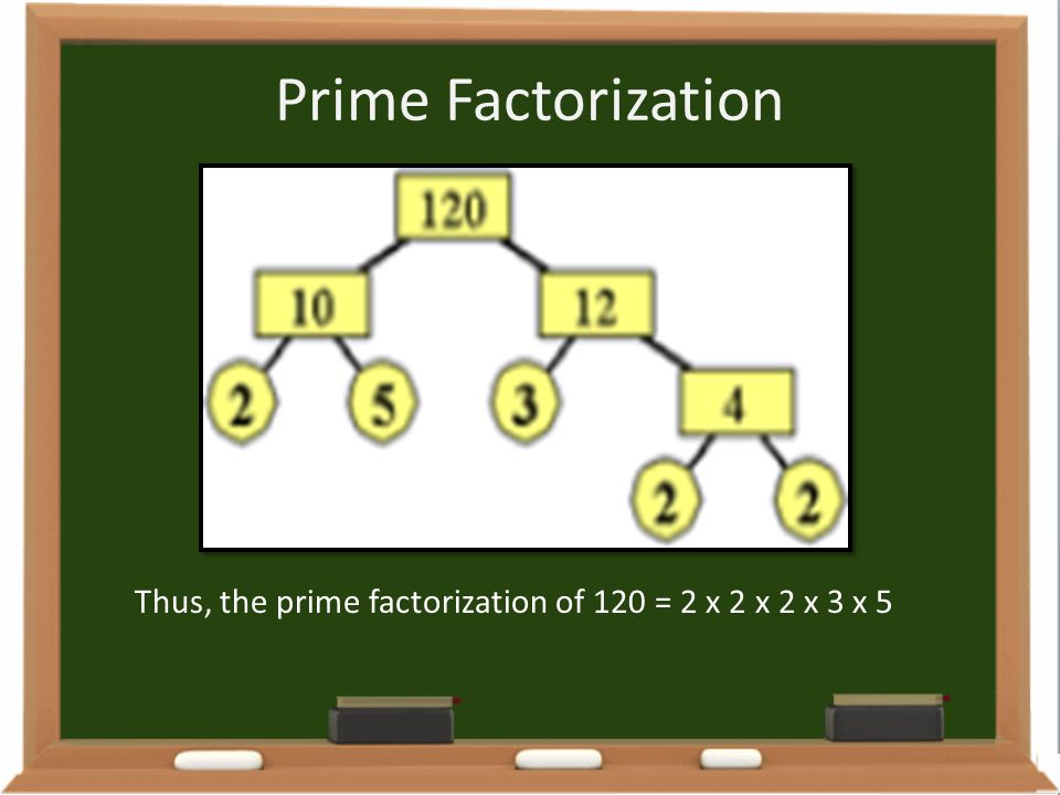Prime Factorization Thus, the prime factorization of 120 = 2 x 2 x 2 x 3 x 5