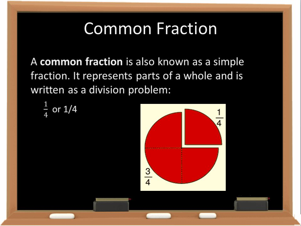 Common Fraction