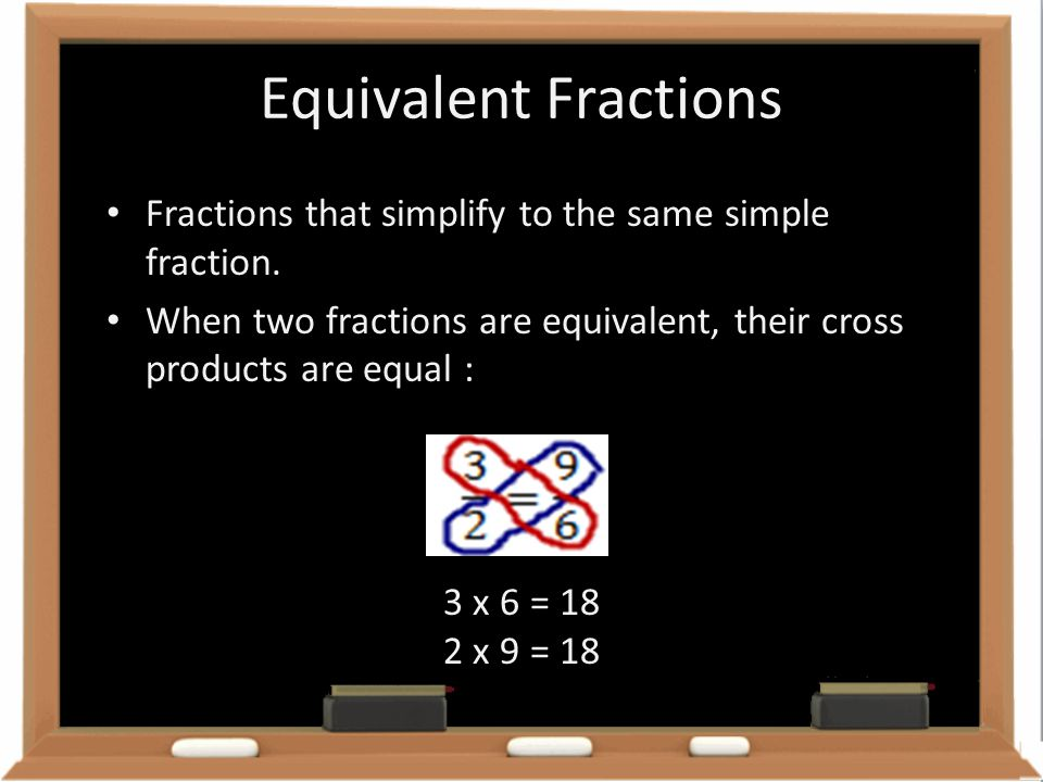 Equivalent Fractions Fractions that simplify to the same simple fraction. When two fractions are equivalent, their cross products are equal :