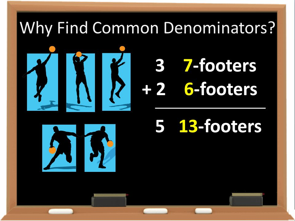Why Find Common Denominators
