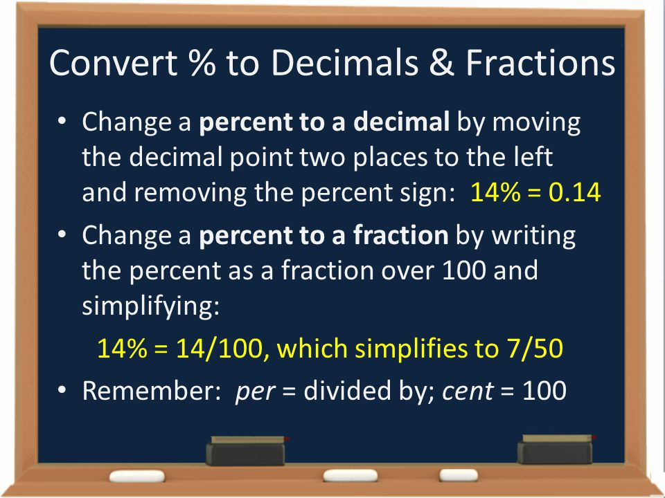 Convert % to Decimals & Fractions