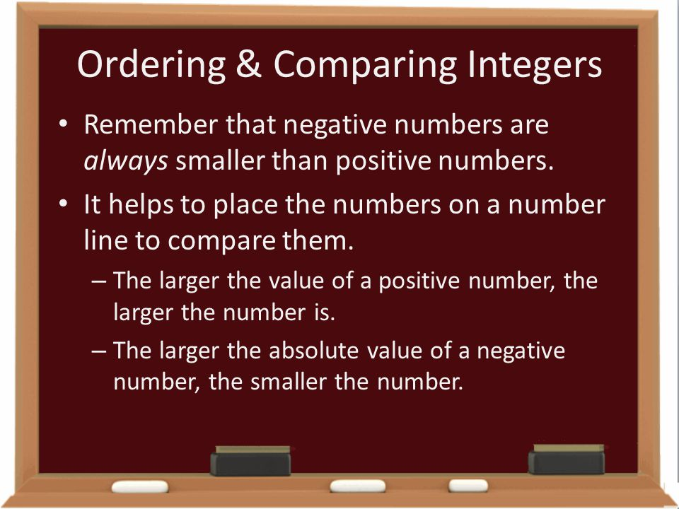 Ordering & Comparing Integers
