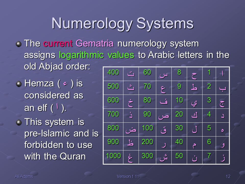 Numerology Systems The current Gematria numerology system assigns logarithmic values to Arabic letters in the old Abjad order: