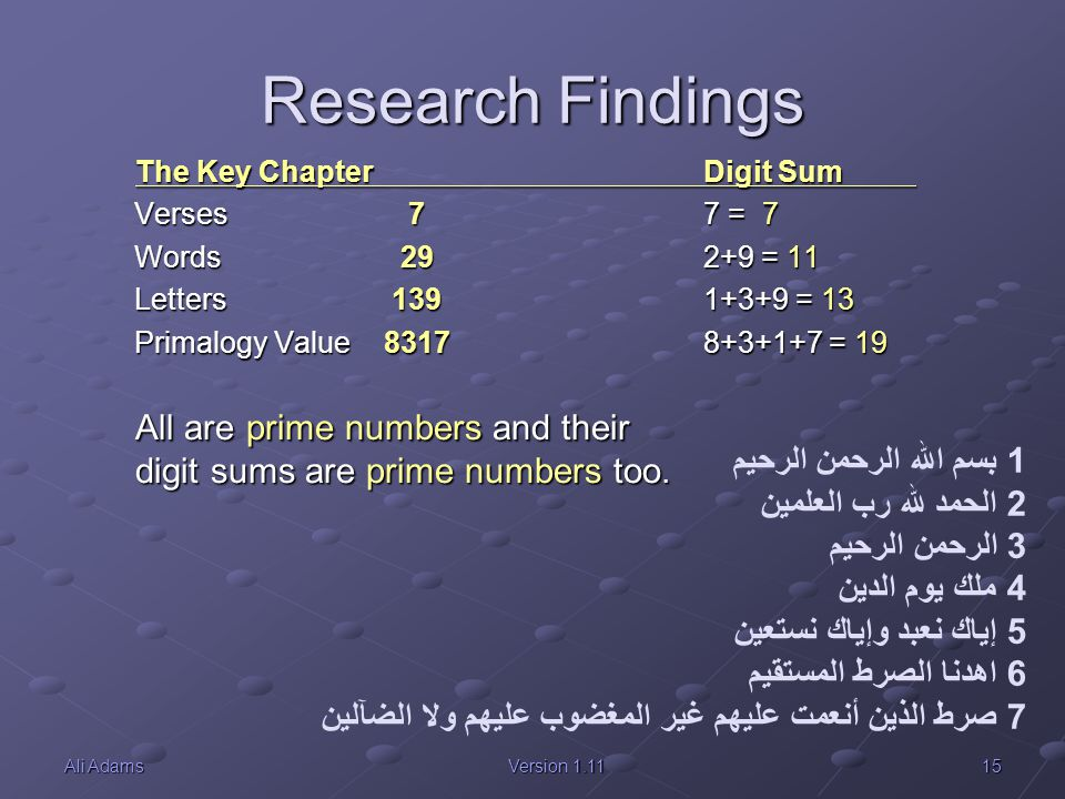 Research Findings The Key Chapter Digit Sum. Verses 7 7 = 7. Words 29 2+9 = 11.