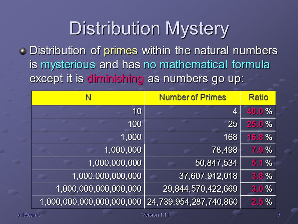 Distribution Mystery