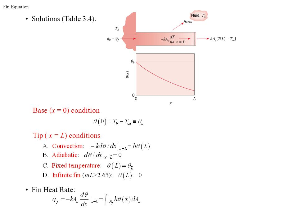 Solutions (Table 3.4): Base (x = 0) condition Tip ( x = L) conditions