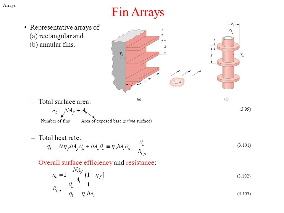 Fin Arrays Representative arrays of (a) rectangular and
