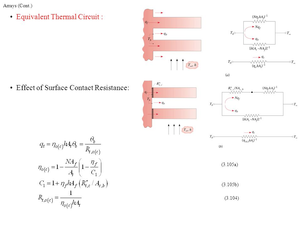 Equivalent Thermal Circuit :