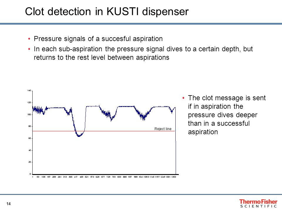 Clot detection in KUSTI dispenser