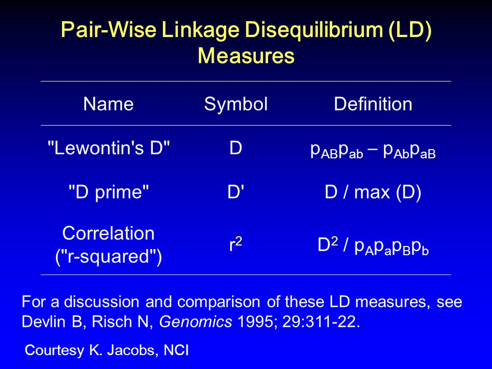 Pair-Wise Linkage Disequilibrium (LD) Measures