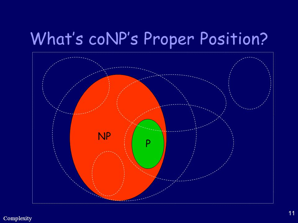 What's coNP's Proper Position