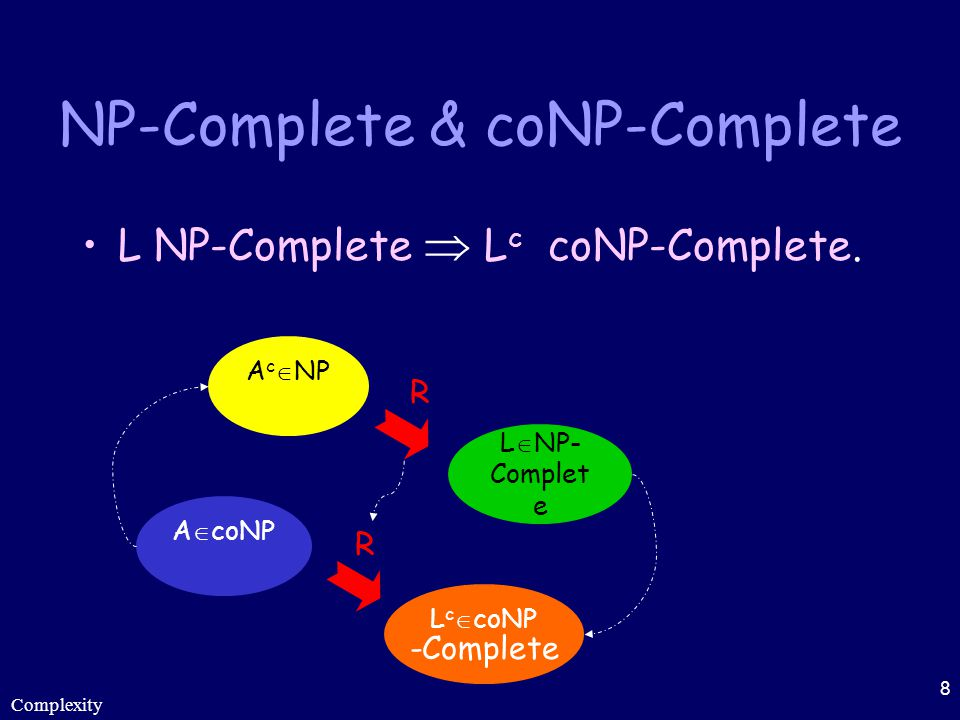 NP-Complete & coNP-Complete