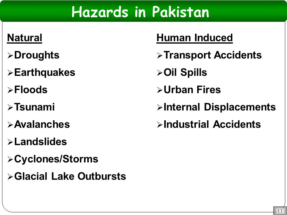 Hazards in Pakistan Natural Droughts Earthquakes Floods Tsunami