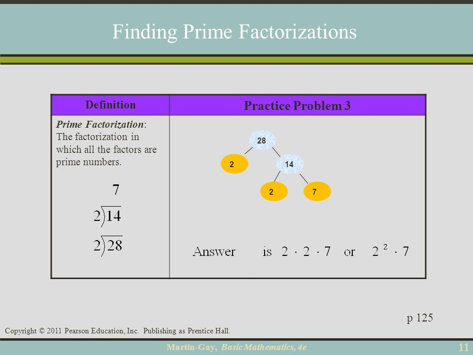 Finding Prime Factorizations