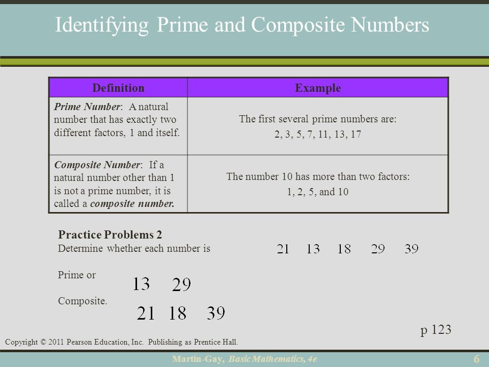 Identifying Prime and Composite Numbers
