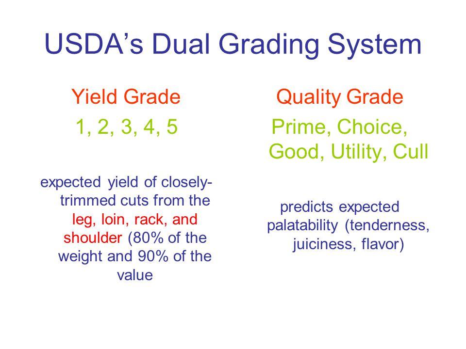 USDA's Dual Grading System