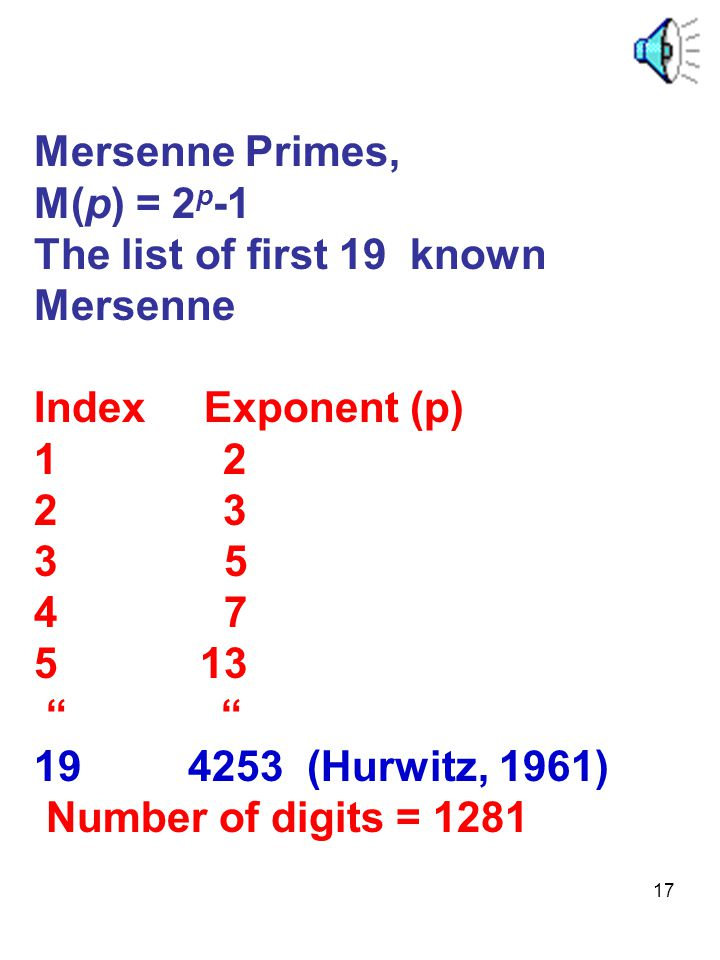 Mersenne Primes, M(p) = 2p-1 The list of first 19 known. Mersenne. Index Exponent (p) 1 2.