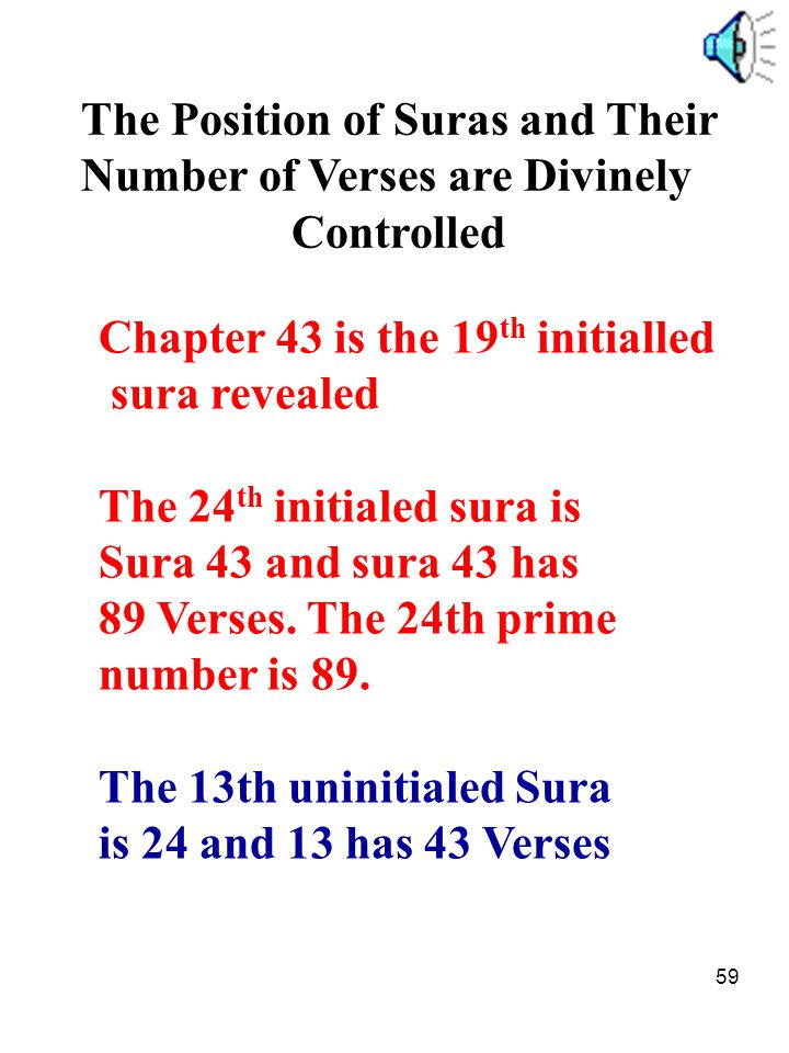 The Position of Suras and Their