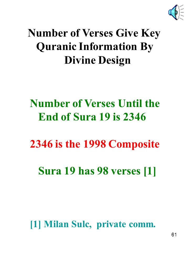 Number of Verses Give Key Quranic Information By Divine Design