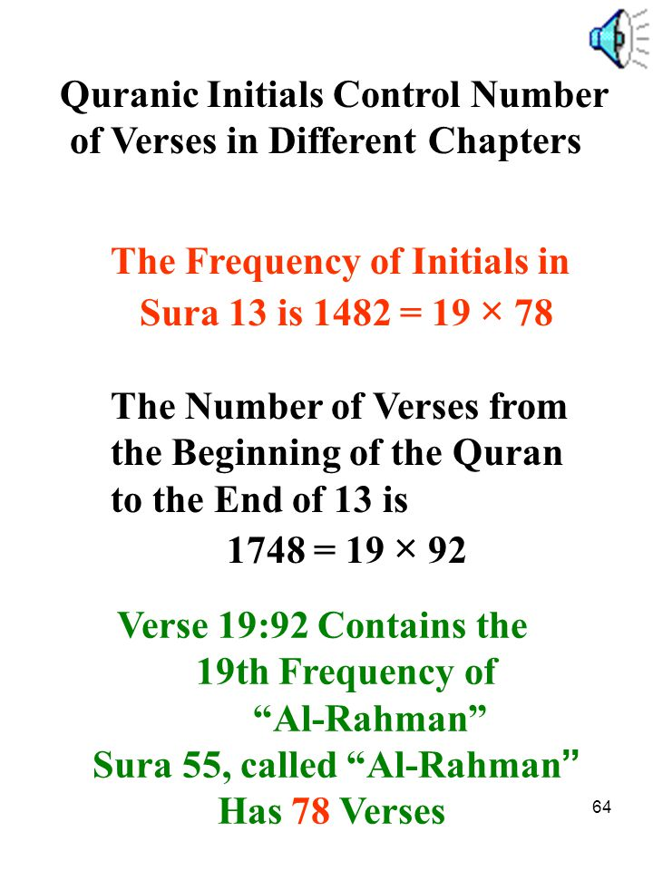 Sura 55, called Al-Rahman