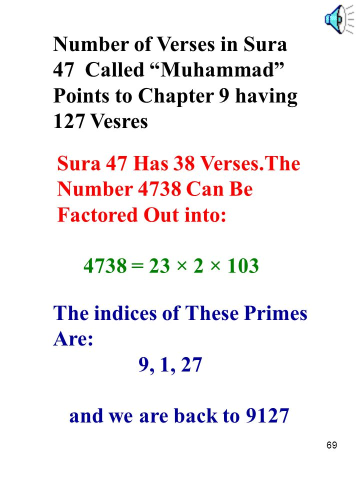 Number of Verses in Sura 47 Called Muhammad Points to Chapter 9 having 127 Vesres