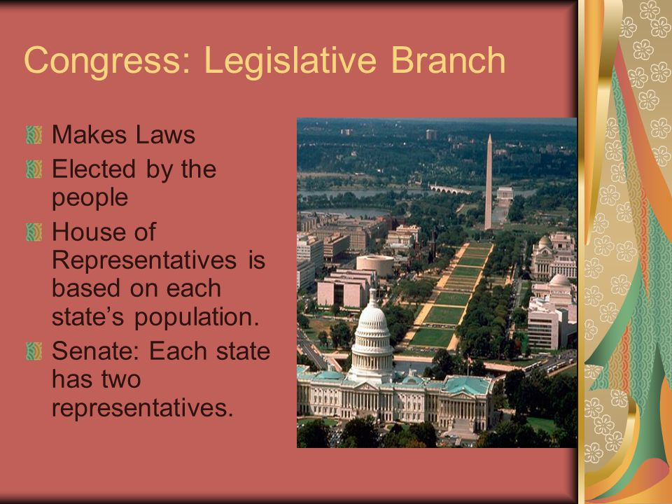Congress: Legislative Branch