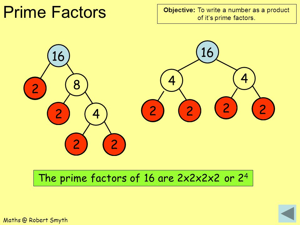 The prime factors of 16 are 2x2x2x2 or 24