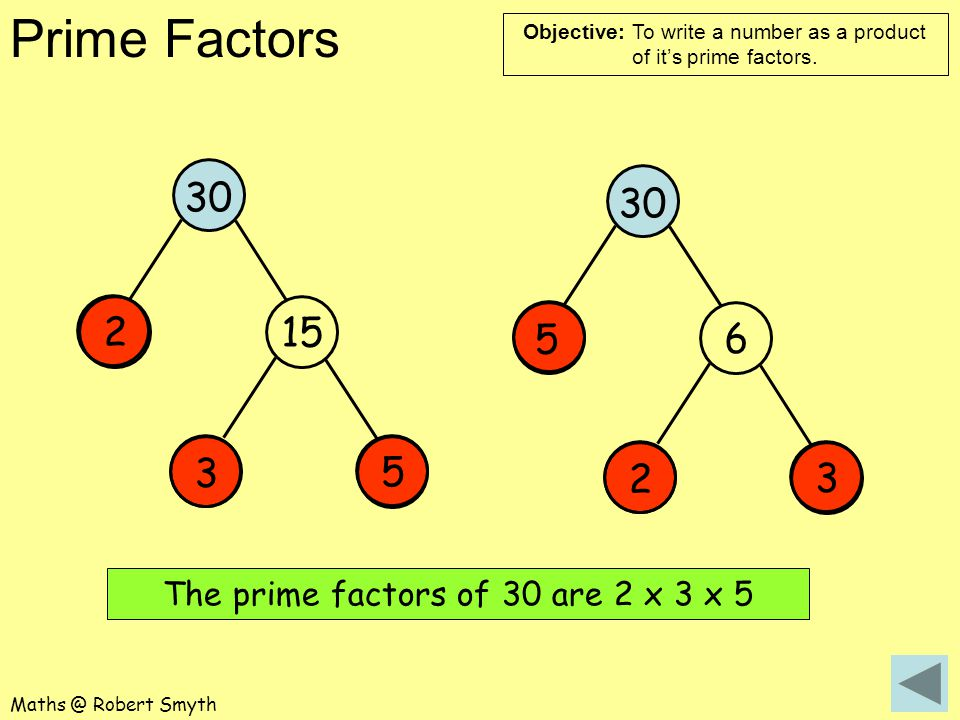 The prime factors of 30 are 2 x 3 x 5