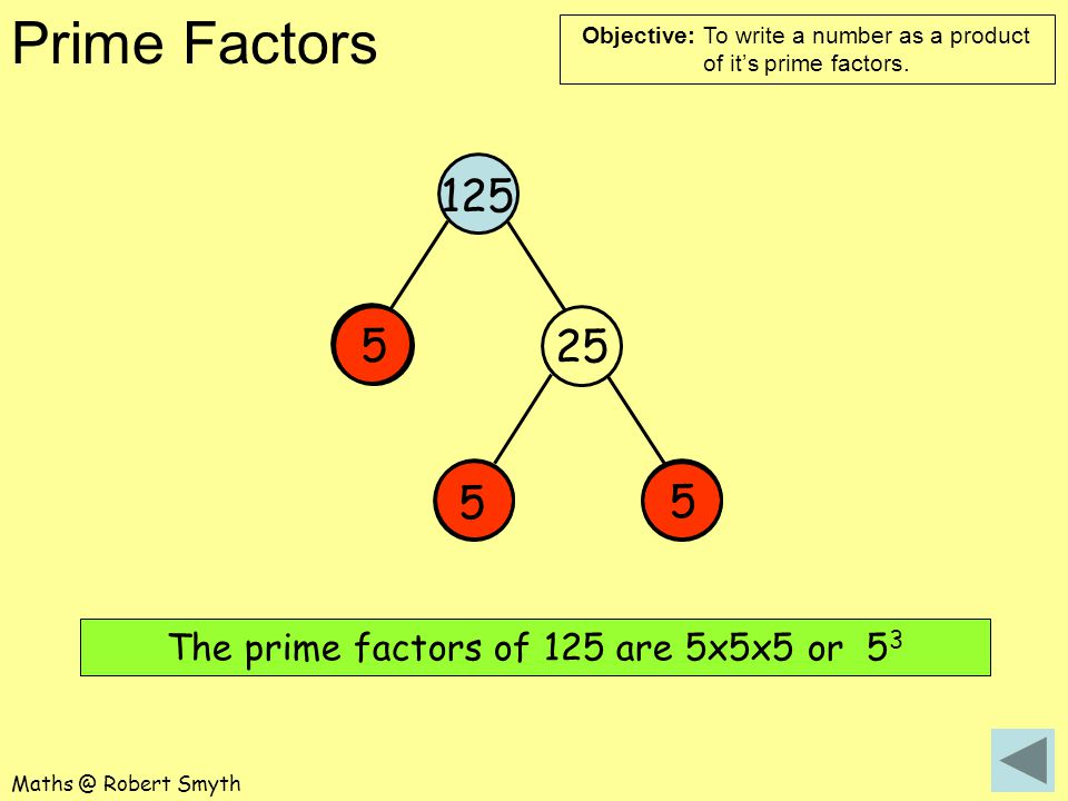 The prime factors of 125 are 5x5x5 or 53