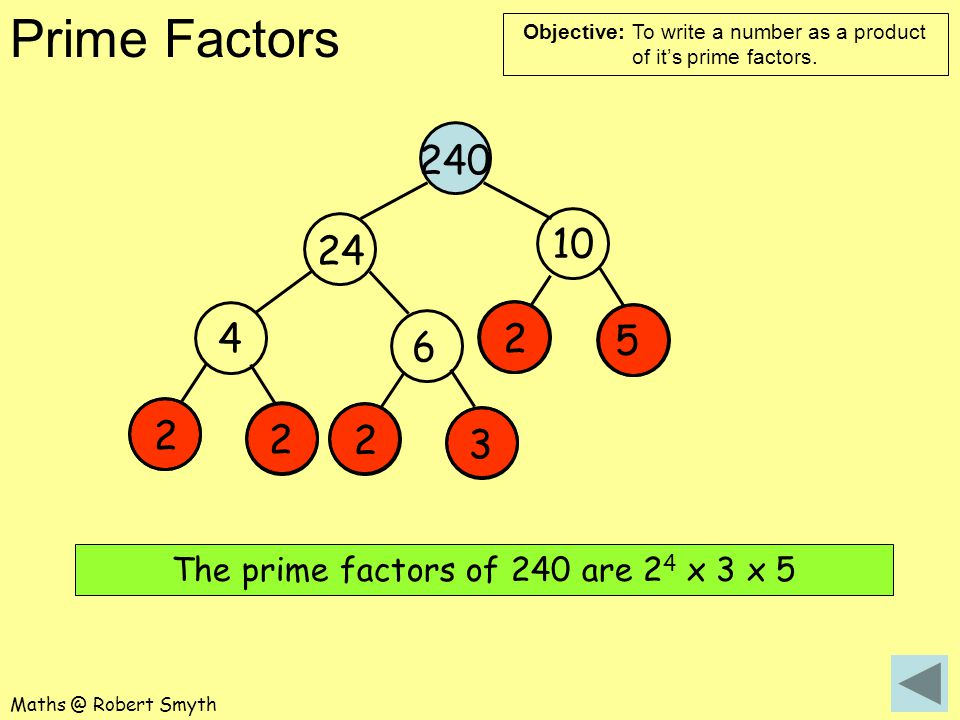 The prime factors of 240 are 24 x 3 x 5