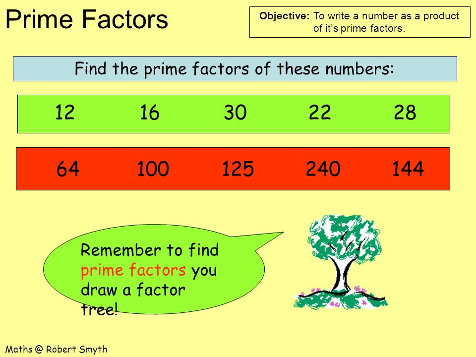 Find the prime factors of these numbers: