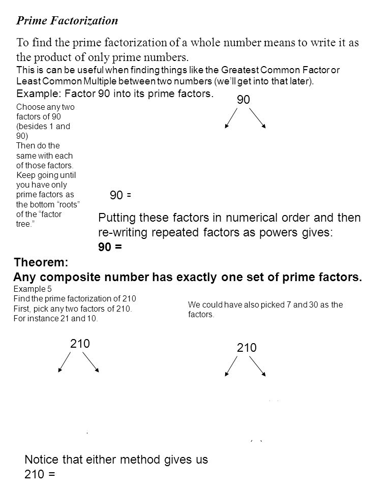Any composite number has exactly one set of prime factors.