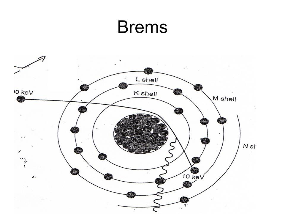 Brems
