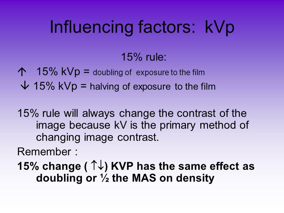 Influencing factors: kVp