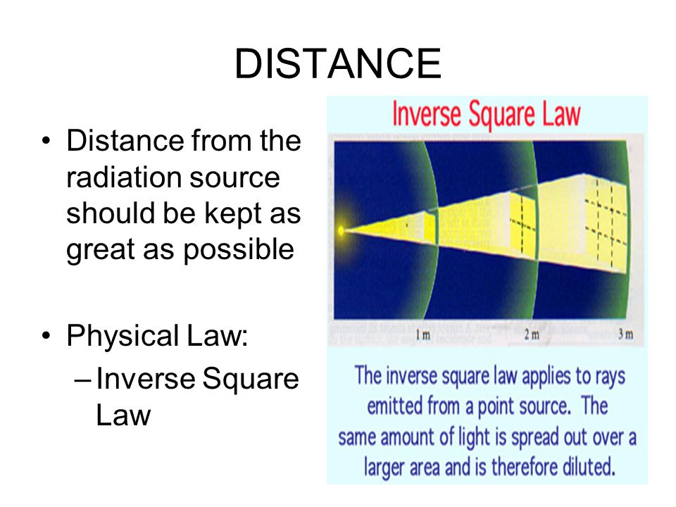 DISTANCE Distance from the radiation source should be kept as great as possible.