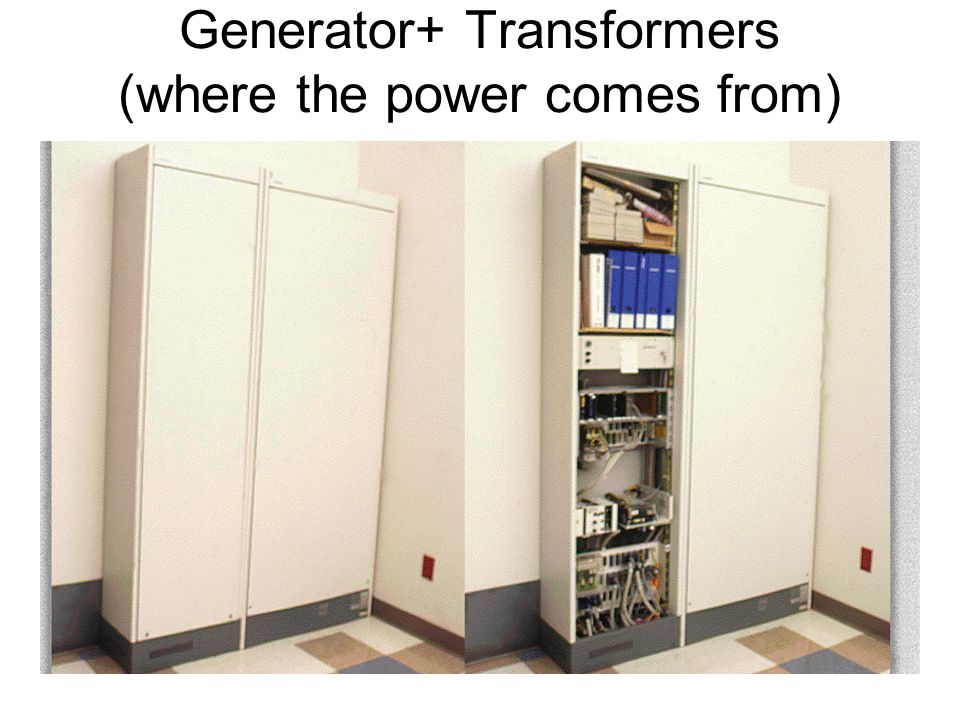 Generator+ Transformers (where the power comes from)
