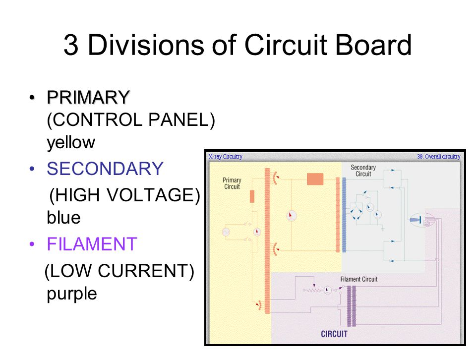 3 Divisions of Circuit Board
