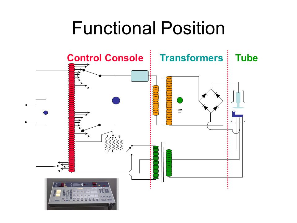 Functional Position Control Console Transformers Tube