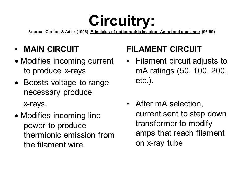 Circuitry: Source: Carlton & Adler (1996)