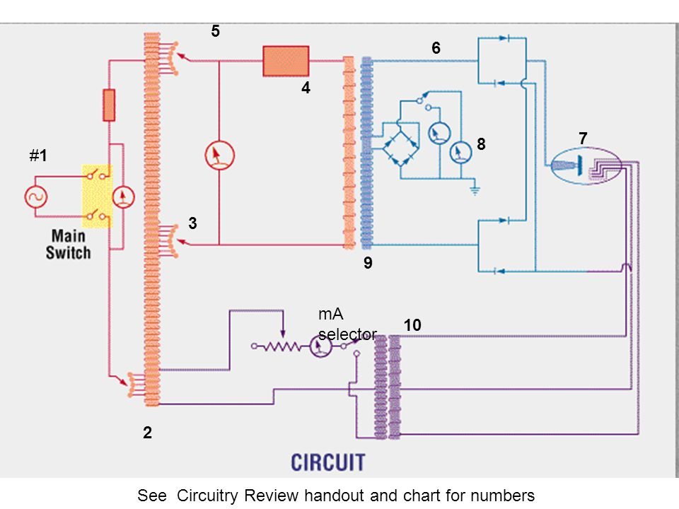 5 6 4 7 8 #1 3 9 mA selector 10 2 See Circuitry Review handout and chart for numbers