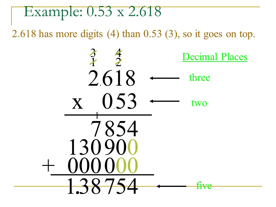 Example: 0.53 x 2.618 2.618 has more digits (4) than 0.53 (3), so it goes on top. 3. 4. Decimal Places.