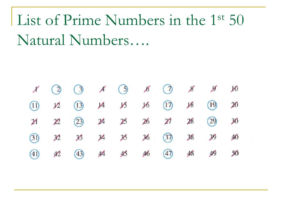 List of Prime Numbers in the 1st 50 Natural Numbers….