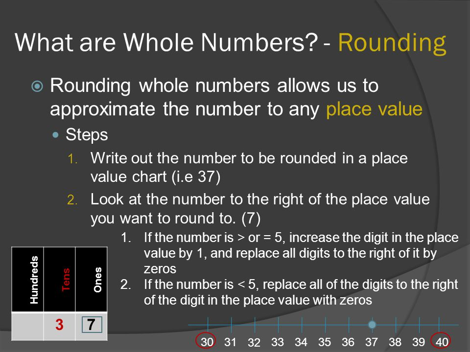 What are Whole Numbers - Rounding
