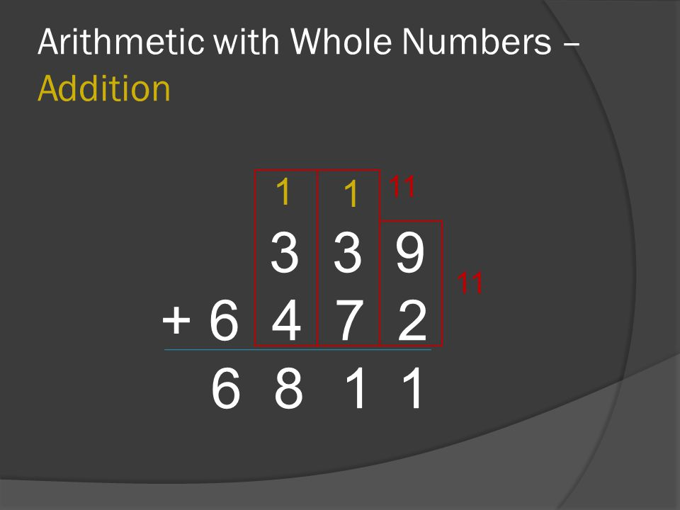 Arithmetic with Whole Numbers – Addition