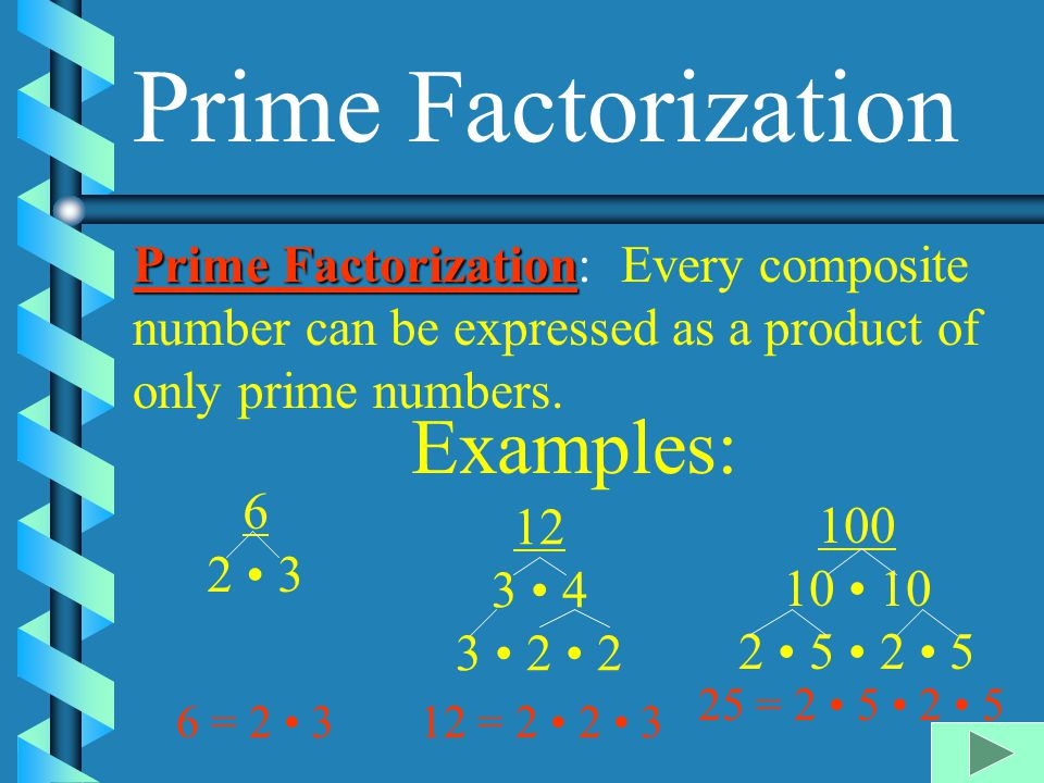 Prime Factorization Examples: