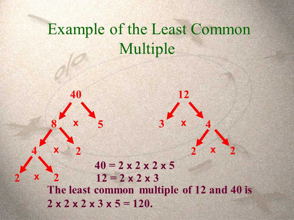 Example of the Least Common Multiple